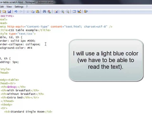 How-To Add Pictures and Videos Using Html Coding