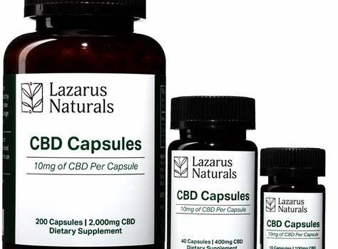 Is It Okay To Carry Along CBD Products With No THC At All On Plane?